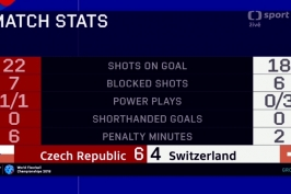 Sestřih a ohlasy utkání Česko - Švýcarsko
